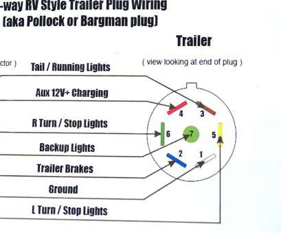 how to wire an electrical plug diagram moreover trailer plugs 6, square wiring diagram on 6 wire rh abetter pw 3 Prong Plug Diagram 6, Plug, Socket How To Wire An Electrical Plug Practical Diagram Moreover Trailer Plugs 6, Square Wiring Diagram On 6 Wire Rh Abetter Pw 3 Prong Plug Diagram 6, Plug, Socket Collections
