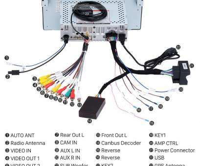 how to wire an electrical wall outlet Electrical Wall Outlet Wiring Diagram, 3 Prong Outlet Wiring Diagram, Receptacle Wiring Diagram Fresh How To Wire An Electrical Wall Outlet Brilliant Electrical Wall Outlet Wiring Diagram, 3 Prong Outlet Wiring Diagram, Receptacle Wiring Diagram Fresh Images