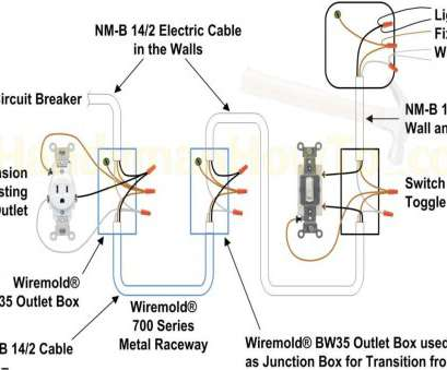 how to wire an electrical wall outlet Electrical Wiring Diagram In House Fitfathers Me Exceptional Outlet Inside Power How To Wire An Electrical Wall Outlet Brilliant Electrical Wiring Diagram In House Fitfathers Me Exceptional Outlet Inside Power Galleries