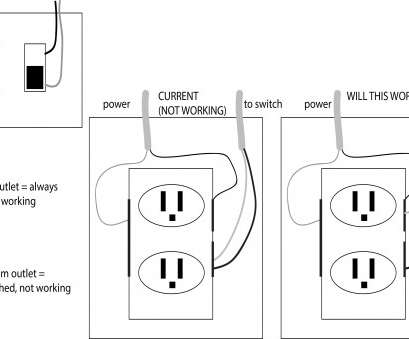 how to wire half switched electrical outlet Half Switch Outlet Awesome Wiring Diagram, Outlet with Switch & Peerless Light Switch Wiring 9 Fantastic How To Wire Half Switched Electrical Outlet Photos