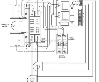 how to wire in a generator transfer switch diagram Generac, Transfer Switch Wiring Wire Center •, Wiring Diagram How To Wire In A Generator Transfer Switch Diagram Nice Generac, Transfer Switch Wiring Wire Center •, Wiring Diagram Ideas