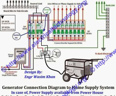how to wire in a generator transfer switch diagram generator inlet, wiring diagram Collection-wiring diagram, portable generator to house Inspirational Charming How To Wire In A Generator Transfer Switch Diagram Top Generator Inlet, Wiring Diagram Collection-Wiring Diagram, Portable Generator To House Inspirational Charming Collections