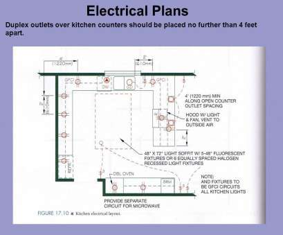 how to wire kitchen electrical outlets Kitchen Light Wiring Diagram Wiring Diagram With Description, Kitchen Electrical Wiring Diagram How To Wire Kitchen Electrical Outlets Professional Kitchen Light Wiring Diagram Wiring Diagram With Description, Kitchen Electrical Wiring Diagram Images