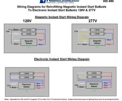 how to wire a 4 light ballast Fluorescent Light Ballast Problems 4 Lamp T8 Wiring Diagram Testing, To Replace A, 1092x956 13 Perfect How To Wire, Light Ballast Solutions