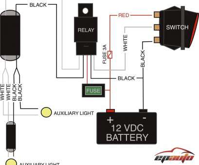 Off Road Light Wiring Harness - Diagrams Catalogue