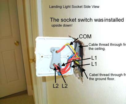 how to wire a 2 light switch 2 Wire Light Switch Diagram Sevimliler With Wiring Carlplant For How To Wire, Light Switch Professional 2 Wire Light Switch Diagram Sevimliler With Wiring Carlplant For Pictures