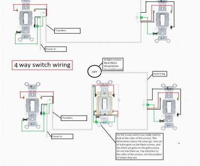 How To Wire, Switch Light Socket Top Light Socket Wiring Diagram Inspirational Light Fixture Wiring Diagram Diagram Of Light Socket Wiring Diagram Wiring Galleries