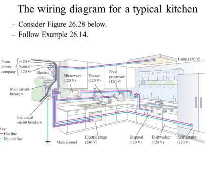 how to wire under cabinet lighting diagram Wiring Diagram, Under Cabinet Lighting Uk Fresh Kitchen Outlets Cool How To Wire Under Cabinet Lighting Diagram Nice Wiring Diagram, Under Cabinet Lighting Uk Fresh Kitchen Outlets Cool Photos