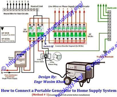how to wire up a generator transfer switch Residential Transfer Switch Wiring Diagram Transfer Switch Wiring How To Wire Up A Generator Transfer Switch Popular Residential Transfer Switch Wiring Diagram Transfer Switch Wiring Pictures