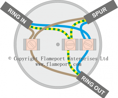 how to wire up a light junction box Electrical Junction, Wiring Diagram In 30ringspur Newcolours At On Junction, Wiring Diagram How To Wire Up A Light Junction Box Perfect Electrical Junction, Wiring Diagram In 30Ringspur Newcolours At On Junction, Wiring Diagram Solutions