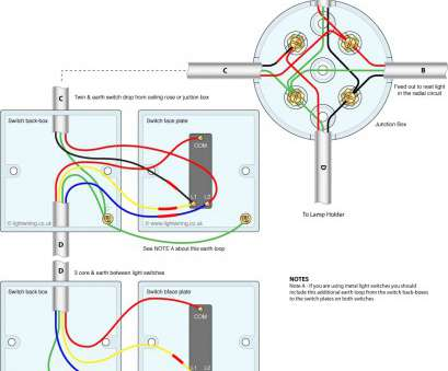 how to wire up a light junction box Light Switch 2, Wiring Diagram 3 Switching From Junction, Competent Portray Wired Loop, Radial Lighting Circuit In Junction, Wiring Diagram How To Wire Up A Light Junction Box Most Light Switch 2, Wiring Diagram 3 Switching From Junction, Competent Portray Wired Loop, Radial Lighting Circuit In Junction, Wiring Diagram Collections