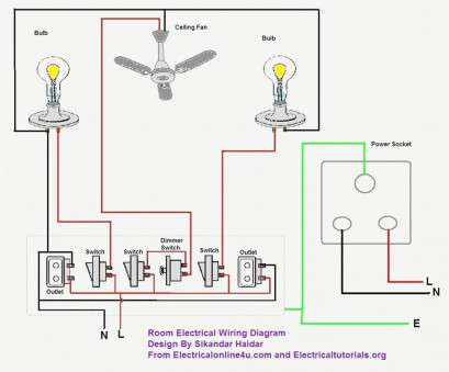 how to wire up a wall outlet Electrical Switchboard Wiring Diagram, Simple Electrical Wiring Diagram Best 92 House Wiring, Diagrams Lg How To Wire Up A Wall Outlet Practical Electrical Switchboard Wiring Diagram, Simple Electrical Wiring Diagram Best 92 House Wiring, Diagrams Lg Solutions