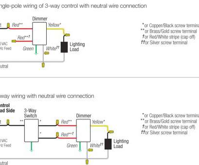 how to wire a 3 way switch lutron lutron maestro 3, dimmer wiring diagram ariadni toggler at rh wellread me Lutron 3-Way Dimmer Wiring-Diagram Lutron 4-Way Dimmer Switch How To Wire, Way Switch Lutron Top Lutron Maestro 3, Dimmer Wiring Diagram Ariadni Toggler At Rh Wellread Me Lutron 3-Way Dimmer Wiring-Diagram Lutron 4-Way Dimmer Switch Collections