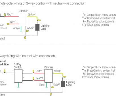 how to wire a 3 way switch for multiple lights 3, Switch Wiring Diagram, Lovely Wiring Multiple Light Switches Wiring How To Wire, Way Switch, Multiple Lights Cleaver 3, Switch Wiring Diagram, Lovely Wiring Multiple Light Switches Wiring Galleries