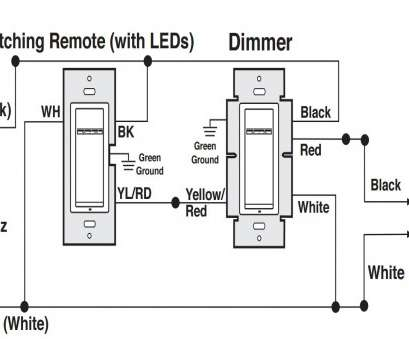 how to wire a 3 way switch to a dc motor rubbermaid wiring diagrams smart wiring diagrams u2022 rh krakencraft co Dimmer Switch Installation Diagram Lutron Dimmer How To Wire, Way Switch To A Dc Motor Most Rubbermaid Wiring Diagrams Smart Wiring Diagrams U2022 Rh Krakencraft Co Dimmer Switch Installation Diagram Lutron Dimmer Solutions
