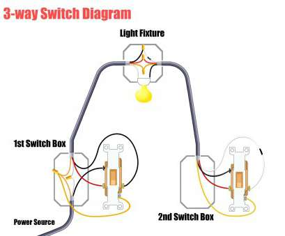 how to wire a 3 way switch to one light How To Wire 3 Light Switches In, Box Diagram Wiring Website At How To Wire, Way Switch To, Light Nice How To Wire 3 Light Switches In, Box Diagram Wiring Website At Solutions