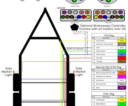 how to wire a 3 way switch with multiple outlets Multiple Outlet Wiring Diagram Elegant Best 25 Trailer Light Ideas On Pinterest Of, Outlets How To Wire, Way Switch With Multiple Outlets Simple Multiple Outlet Wiring Diagram Elegant Best 25 Trailer Light Ideas On Pinterest Of, Outlets Galleries