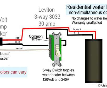 how to wire a 3 way switch with multiple outlets used 220v receptacle u2022 electrical outlet symbol 2018 rh bellbrooktimes, Outlet Wiring Diagram 110V Outlet How To Wire, Way Switch With Multiple Outlets Perfect Used 220V Receptacle U2022 Electrical Outlet Symbol 2018 Rh Bellbrooktimes, Outlet Wiring Diagram 110V Outlet Ideas