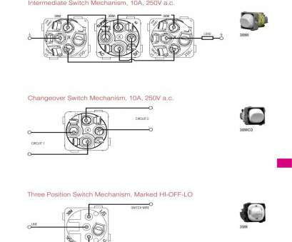 hpm double switch wiring wiring a clipsal switch automotive wiring diagram u2022 rh nfluencer co, to wire a clipsal intermediate switch wiring a clipsal switch 12 Most Hpm Double Switch Wiring Images