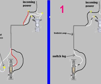 Hubbell Three, Switch Wiring Brilliant Way Light Switch Wiring Diagram Simple Design With Dimmer Hubbell Rh Mihella Me 3-Way Switch Wiring A Light Single Pole Switch Wiring Diagram Images