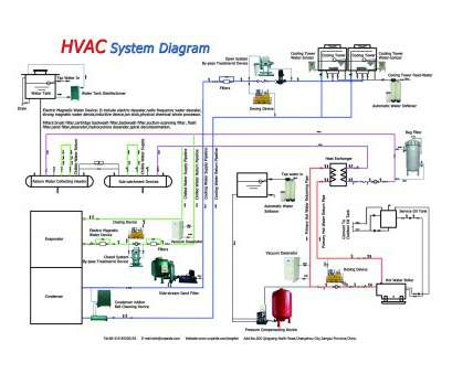 hvac wiring diagrams 101 Hvac Wiring Diagrams, Collection-best of hvac diagram irelandnews co pneumatic hvac control system Hvac Wiring Diagrams 101 Most Hvac Wiring Diagrams, Collection-Best Of Hvac Diagram Irelandnews Co Pneumatic Hvac Control System Collections