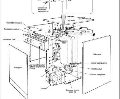 9 Cleaver Imit, Thermostat Wiring Diagram Solutions