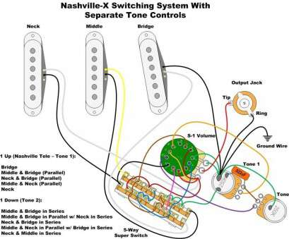 import 3 way switch wiring diagram Wiring An Import 5, Switch Guitar, Ideas Pinterest Within, Strat Wiring Diagram Import 5, Switch Wiring Diagram Fender Import 3, Switch Wiring Diagram Creative Wiring An Import 5, Switch Guitar, Ideas Pinterest Within, Strat Wiring Diagram Import 5, Switch Wiring Diagram Fender Images