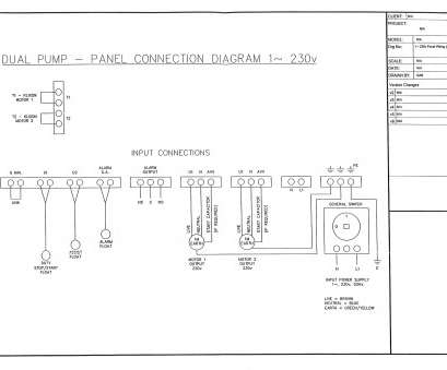 industrial electrical panel wiring diagram control panel wiring diagram numbering wiring diagram data u2022 rh arvaanco co Electrical Control Panel Wiring Industrial Electrical Panel Wiring Diagram Top Control Panel Wiring Diagram Numbering Wiring Diagram Data U2022 Rh Arvaanco Co Electrical Control Panel Wiring Pictures