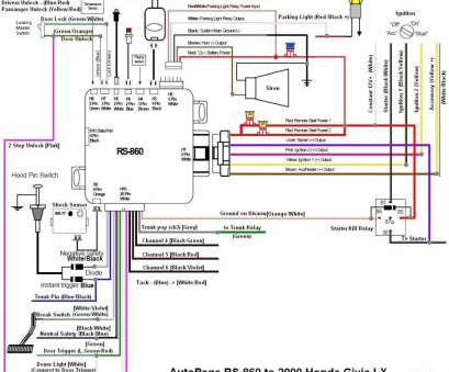integra starter wiring diagram new 2000 honda civic alarm wiring diagram  honda civic ex door wiring