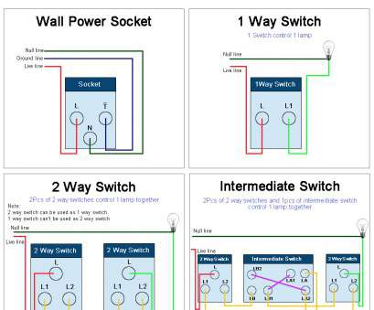 intermediate light switch wiring diagram uk coswall 1 gang 2, luxury, light switch push button wall switch rh aliexpress com Intermediate Light Switch Wiring Diagram Uk Cleaver Coswall 1 Gang 2, Luxury, Light Switch Push Button Wall Switch Rh Aliexpress Com Images