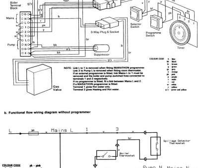 10 Brilliant Internal Wiring Diagram Ceiling, Light Photos