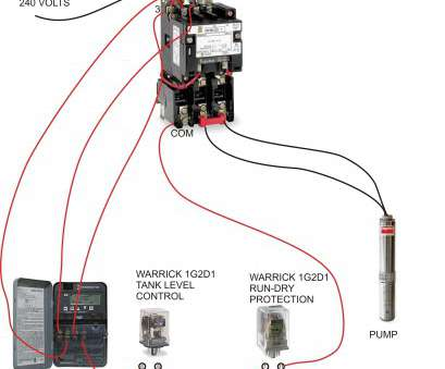 irrigation pump start relay wiring diagram Square D Relay Wiring Diagram Unique Irrigation Pump Start Relay Wiring Diagram Example Square D Air Irrigation Pump Start Relay Wiring Diagram Perfect Square D Relay Wiring Diagram Unique Irrigation Pump Start Relay Wiring Diagram Example Square D Air Collections