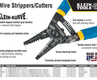 is 18 gauge wire smaller than 20 Klein Tools 7-1/8, Klein-Kurve Wire Stripper, Cutter, 20-30, Solid & 22-32, Stranded Wire Is 18 Gauge Wire Smaller Than 20 Popular Klein Tools 7-1/8, Klein-Kurve Wire Stripper, Cutter, 20-30, Solid & 22-32, Stranded Wire Solutions
