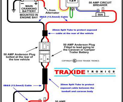 jaeger thermostat wiring diagram Mounting 13, Trailer Connector Of Jaeger Type Towing Electrics Within Wiring Diagram, Caravan Socket Jaeger Thermostat Wiring Diagram Most Mounting 13, Trailer Connector Of Jaeger Type Towing Electrics Within Wiring Diagram, Caravan Socket Galleries