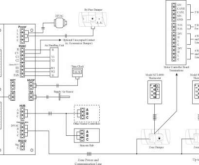 15 Practical Janitrol Furnace Thermostat Wiring Diagram ... on