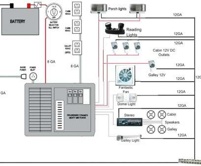 Jayco Electrical Wiring Diagram New Jayco Trailer Wiring Diagram Collection-Free Wiring Diagram Sinnis Apache, Wiring Diagram Image Result. DOWNLOAD. Wiring Diagram Solutions