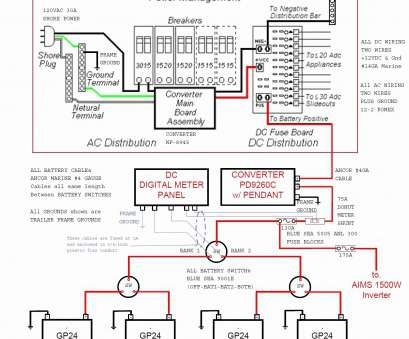 Trailer Battery Wiring Diagram - All Diagram Schematics on