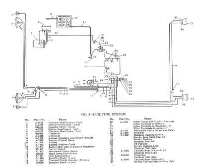 jeep electrical wiring diagram willys jeep wiring schematic example electrical circuit u2022 rh labs labs4, Jeep Electrical Diagram Jeep Electrical Diagram Jeep Electrical Wiring Diagram Most Willys Jeep Wiring Schematic Example Electrical Circuit U2022 Rh Labs Labs4, Jeep Electrical Diagram Jeep Electrical Diagram Pictures