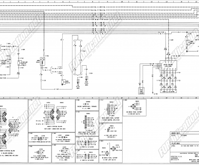 jeep yj light switch wiring 1973 1979 ford truck wiring diagrams schematics fordification, rh fordification, Ford Trailer Wiring Diagram Dimmer Switch Wiring Diagram Jeep Yj Light Switch Wiring Best 1973 1979 Ford Truck Wiring Diagrams Schematics Fordification, Rh Fordification, Ford Trailer Wiring Diagram Dimmer Switch Wiring Diagram Galleries