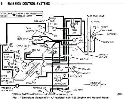 jeep yj starter wiring diagram nice 99 jeep wrangler wiring diagram,  grp, cool 1999