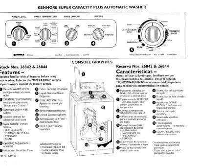kenmore dryer wiring diagram Kenmore Dryer Wiring Diagram Lovely 80 Series Parts Throughout Kenmore Dryer Wiring Diagram Creative Kenmore Dryer Wiring Diagram Lovely 80 Series Parts Throughout Collections