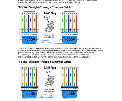 Lan, 6 Wiring Diagram Nice Cat 6 Wiring Diagram Elegant, 6 Wiring Color Code Unique Beautiful, Cable Color Codes Collections