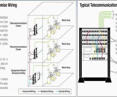 lan cat 6 wiring diagram emejing ethernet cable wire diagram gallery  images, image best,