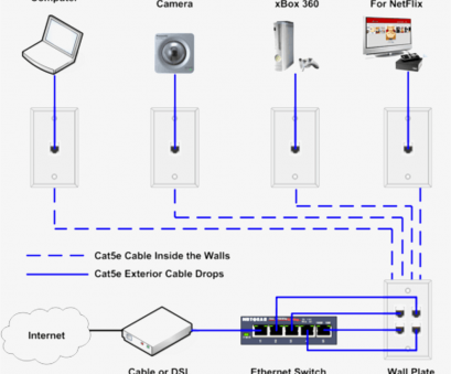 Lan, 6 Wiring Diagram Brilliant Images Ethernet Diagram Wiring, To Install An Jack, A Home Network And Galleries