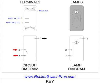 led rocker switch wiring Zombie Light Rocker Switch Wiring Diagram 2018 Contemporary, Toggle Switch Wiring Diagram Ideas Electrical Led Rocker Switch Wiring Top Zombie Light Rocker Switch Wiring Diagram 2018 Contemporary, Toggle Switch Wiring Diagram Ideas Electrical Collections