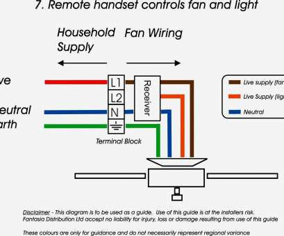17 Perfect Leviton Single Pole Light Switch Wiring Diagram Galleries on leviton switch wire, leviton electrical switch wiring, leviton dimmer switch wiring, leviton 2 gang switch wiring, leviton 4-way switch wiring, leviton switch installation, leviton four-way switch, leviton t5225 wiring-diagram, leviton double switch wiring, leviton white decora 20 amp outlet,