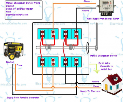 light bulb and switch wiring diagram Manual changeover switch wiring diagram, portable generator, m 16 Creative Light Bulb, Switch Wiring Diagram Pictures