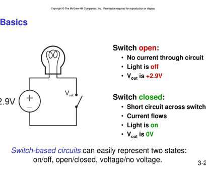 light switch open circuit Chapter 3 Digital Logic Structures -, download Light Switch Open Circuit Cleaver Chapter 3 Digital Logic Structures -, Download Galleries