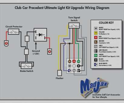 light switch to light wiring diagram ... Awesome Of Ezgo Brake Light Switch Wiring Diagram Edgewater Custom Light Switch To Light Wiring Diagram Perfect ... Awesome Of Ezgo Brake Light Switch Wiring Diagram Edgewater Custom Solutions