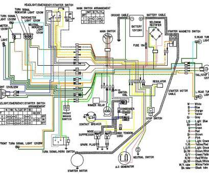 light switch wiring red black white green cb450 wiring diagram smart wiring diagrams u2022 rh emgsolutions co 3-Way Switch Wiring Diagram Light Switch Wiring, Black White Green Creative Cb450 Wiring Diagram Smart Wiring Diagrams U2022 Rh Emgsolutions Co 3-Way Switch Wiring Diagram Solutions